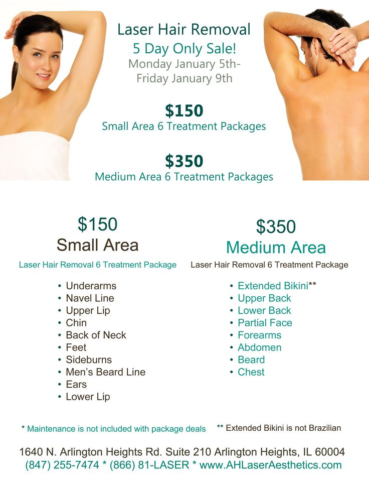 Laser Hair Removal 6 treatment bundles for only $150 or ...