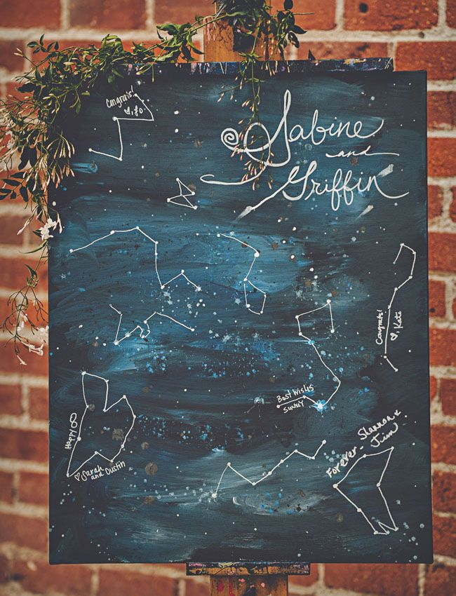 An astronomy-centric canvas guestbook where guests connect their own constellation and sign nearby