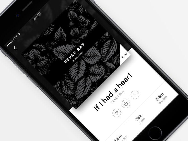 https://medium.muz.li/weekly-inspiration-for-designers-68-8f158edce715
