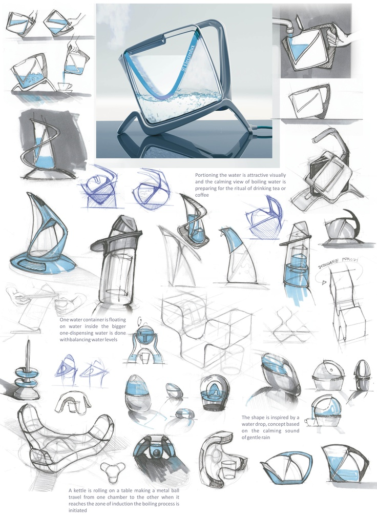 sensual kettle - The ideation process of development