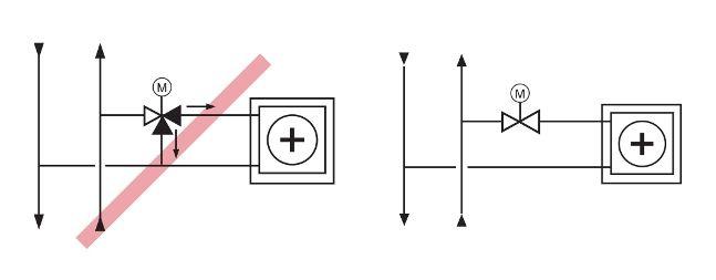 Schéma vanne 3 voies V3V et V2V