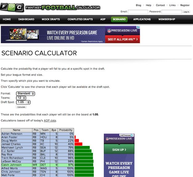 Know When To Draft Them.   The Only 3 Resources You Need To Draft Your Fantasy Football Team