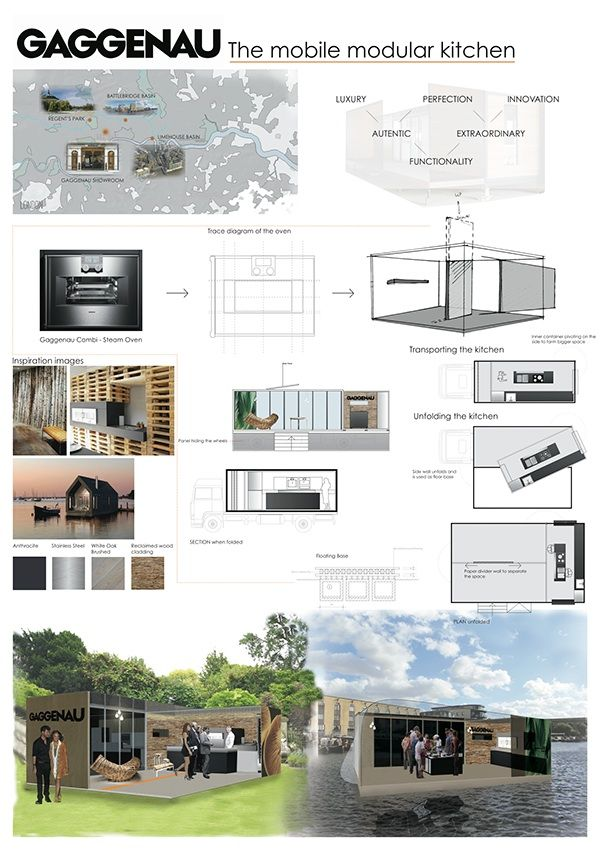 Best Project Presentation Images On   House