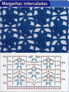 lacy daisies - crochet diagram!  ༺✿Teresa Restegui http://www.pinterest.com/teretegui/✿༻