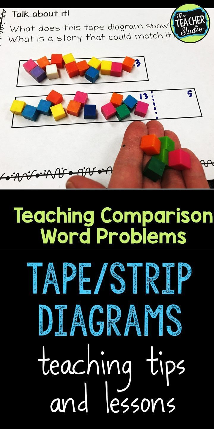 hight resolution of teaching tape diagrams strip diagrams comparison problems additive comparisons multiplicative comparisions addition comparison multiplication