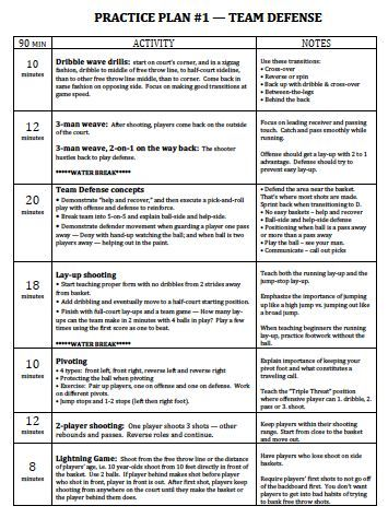 Sample practice plan from Youth Basketball Practice Plans