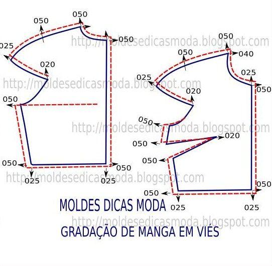 Passo a passo de gradação manga em viés com medidas. Este processo é utilizado em todos os modelos em que a manga está incorporada no tronco do modelo.