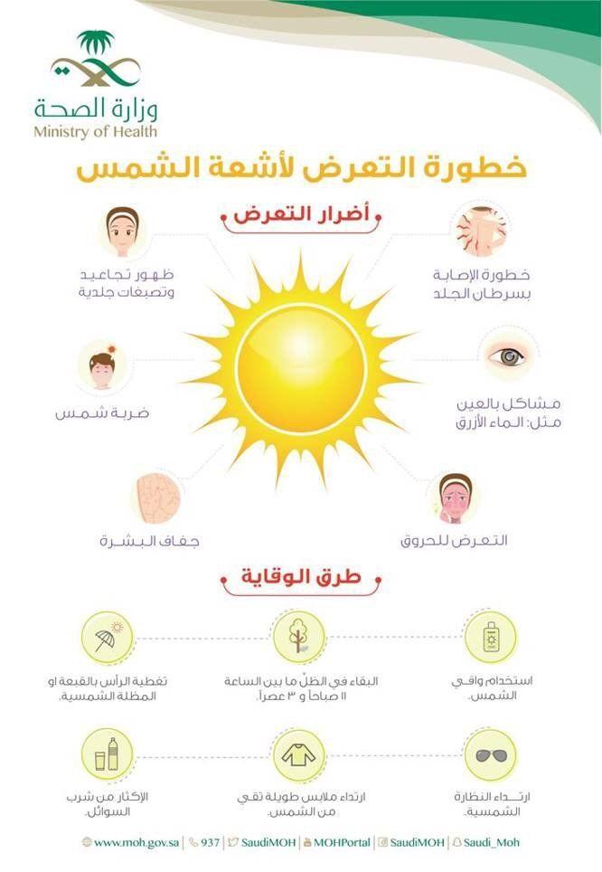 خطورة التعرض للشمس Health Fitness Nutrition Health Healthy Health