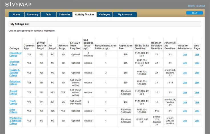 college planning spreadsheet