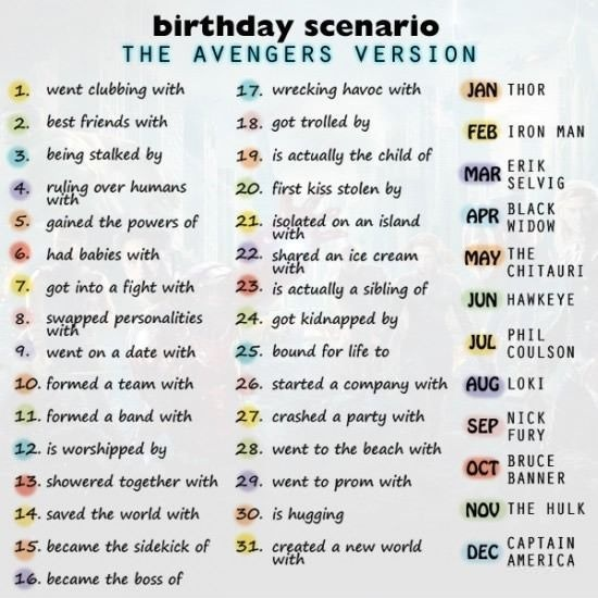 One Piece Birthday Scenario Game: 1000+ Images About Quizzes On Pinterest