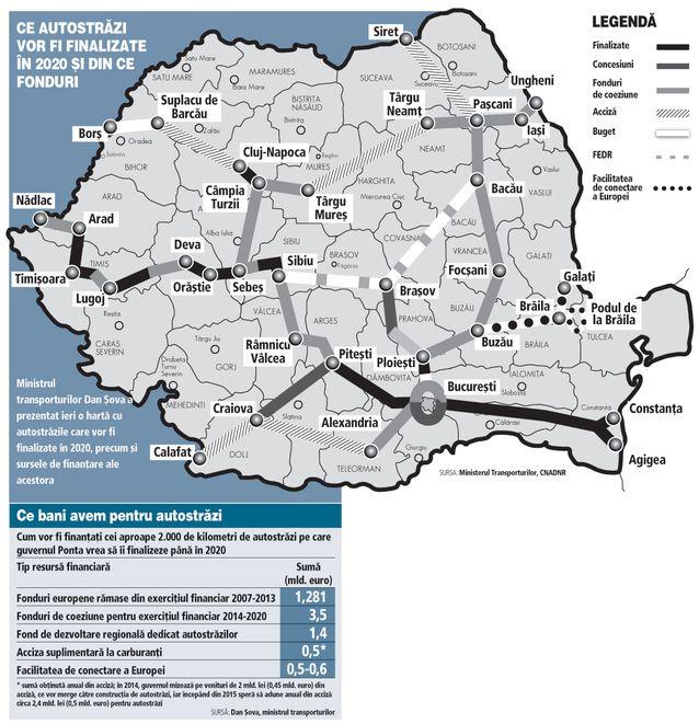 """CNADNR se angajează să termine în medie 250 km de autostradă pe an până în 2020. Cel mai """"bogat"""" an a fost 2012, cu 140 km noi   Ziarul Financiar"""