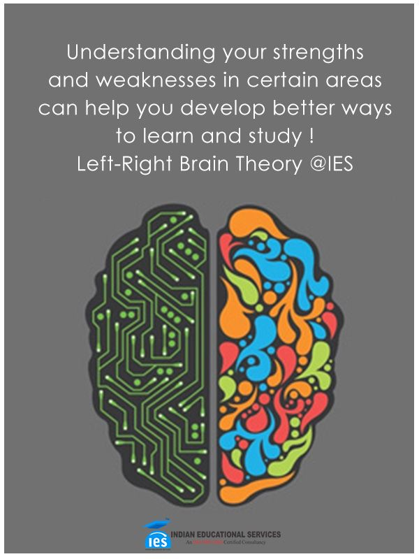 Understanding your strengths and weaknesses in certain areas can help you to develop better ways to learn and ‪#‎study‬ ‪‎Left - RightBrain‬ Theory @IES