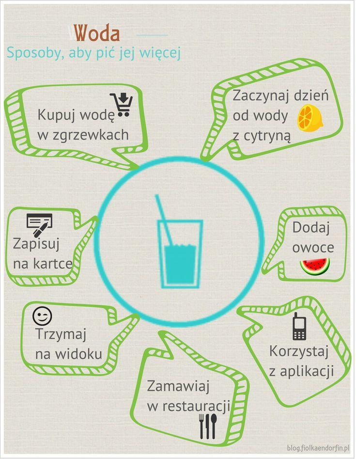 picie wody a samopoczucie - Szukaj w Google