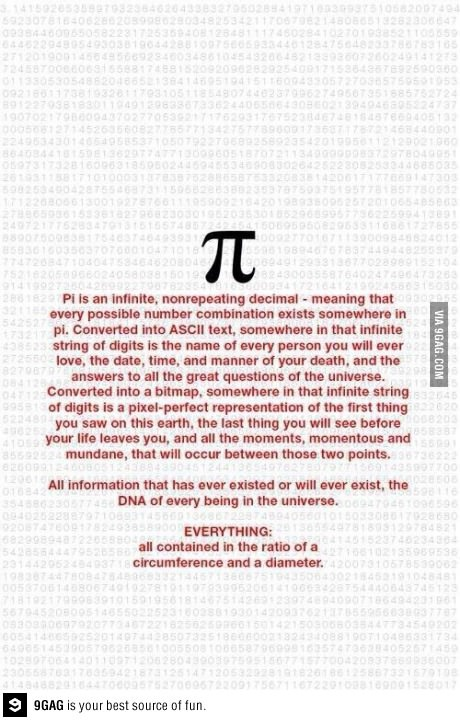 Wonder of Pi--Pre-Algebra, Algebra, Geometry, Prob/Stat, 7.SP.5, 7.SP.6, 7.SP.7, S-CP.2, S-CP.5, S-CP.6, S-CP.7, S-CP.8, S-CP.9, S-MD.6, S-MD.7, Compound Probability, basic probability, research, conditional probability, independent probability, probability distribution--Reflections, Tangents, and Other Thoughts on Math Instruction: Wonder of Pi