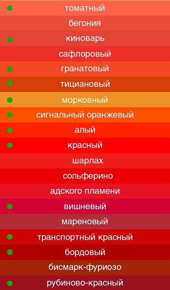 Красные цвета названия оттенков с фото