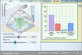 Photosynthesis Lab Gizmo
