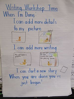 Writing Workshop  What do you do when you finish your story?  You can add to the pictures.  You can add more words.  You can start a new story.