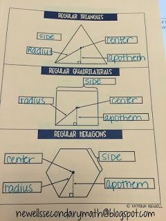 FREE Area of Regular Polygons Graphic Organizer