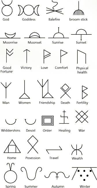 Symbols#Repin By:Pinterest++ for iPad#