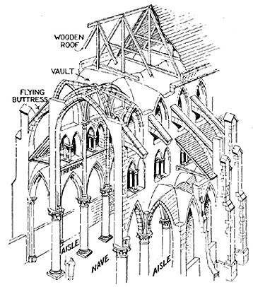 Best Gothic Architecture Diagrams Images On Pinterest