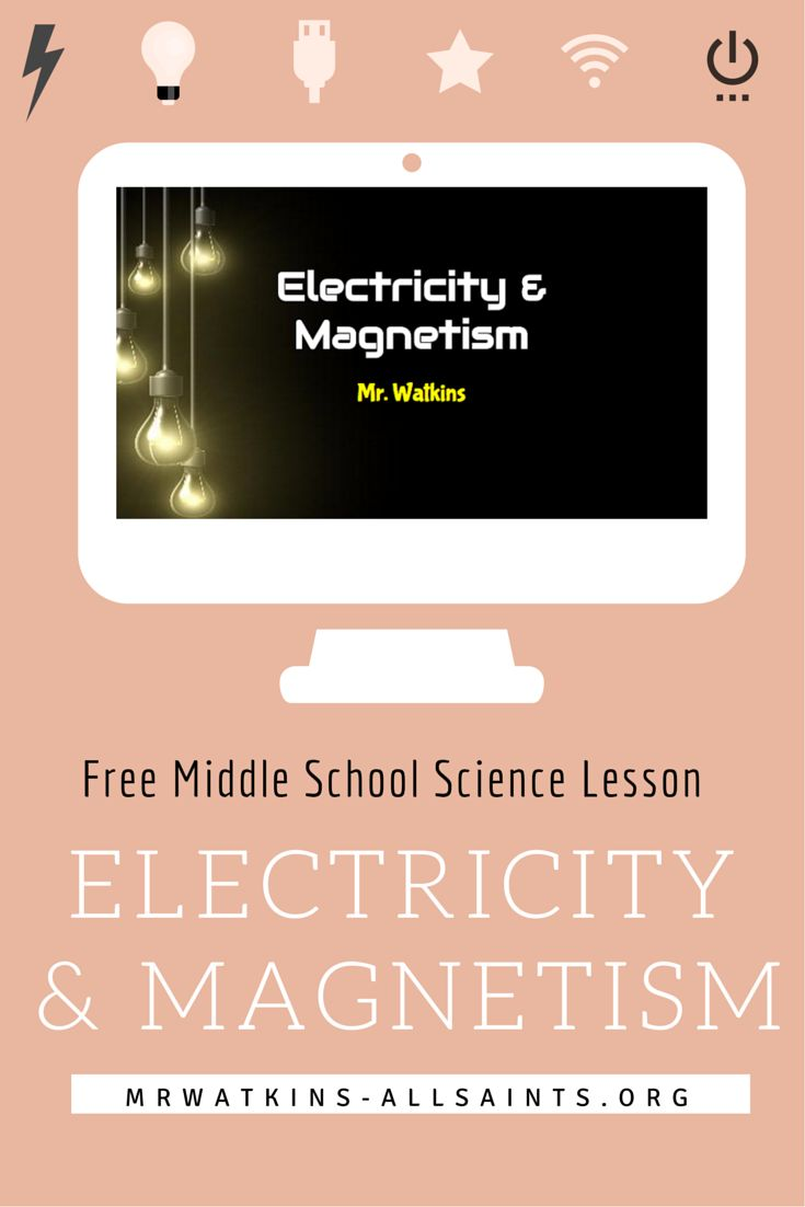Electricity lesson high school