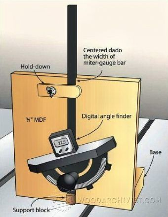 Miter Gauge Stop Block - Marking and Measuring Tips, Jigs and Techniques | WoodArchivist.com