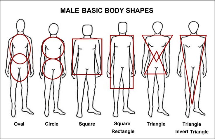The body shape descriptions used all too often by women's magazines and fashion brands have always felt so limiting.