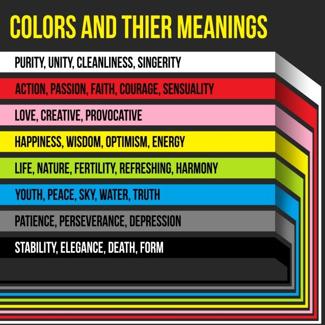 This Infographic Provides Information On The Colors And Their Meaning With Respect To Day To Day Life Lightsaber Color Meaning Color Meanings Lightsaber Colors