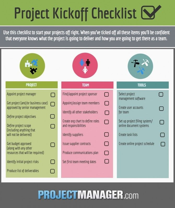 Checklist for Project Kickoff. To learn about making your Kick-off meeting work, read our article: Great Big Guide to a Fabulous Project Kick-off Meeting at https://onlinepmcourses.com/project-kick-off-meeting/