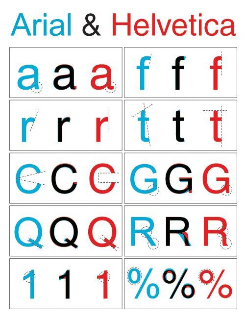 Arial vs Helvetica / study up kids!