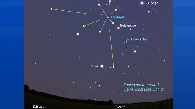 There's been so much to see in the sky these days: everything from solar halos to northern lights! Now, with any luck at all, you can add shooting stars to that list! Click on the link to learn more http://atlantic.ctvnews.ca/ctv-news-at-5/weather-blog/some-showers-are-more-welcome-than-others-1.2612946