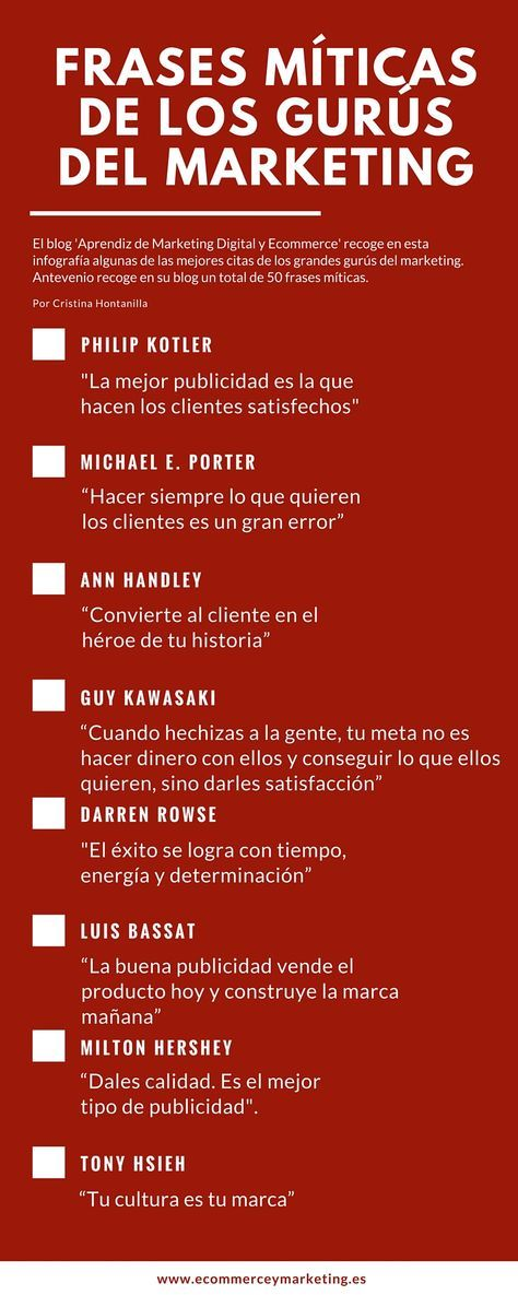Frases míticas de los Gurús del Marketing #Infografías