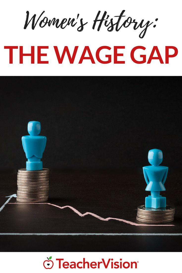 Use these materials to teach your class about about the wage gap, the history of pay inequity, and the Equal Pay Act in the United States. (Grades 3-12) Perfect for Women's History Month and civics lessons!