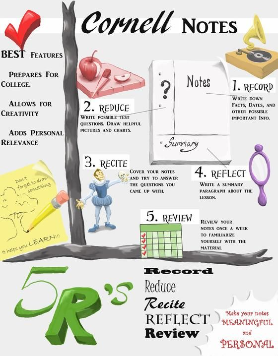 76 best At UNI Note Taking (Sarah STU) images on Pinterest - cornell note taking template