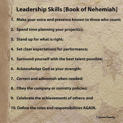 Bible Study Guide on Nehemiah, Old Testament