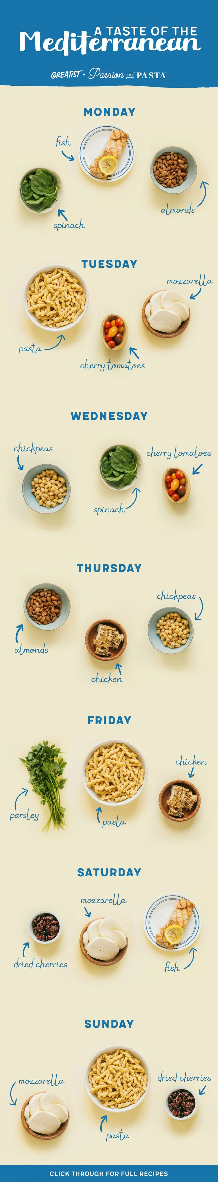 BRB, off to eat all the pasta. #greatist https://greatist.com/eat/mediterranean-diet-recipes-for-a-week