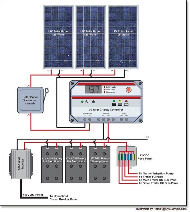55576898c9ac7686af6113bff4dd442c solar power system solar energy 375 watt solar power system byexample com pinteres 12 Volt Solar Wiring-Diagram at reclaimingppi.co