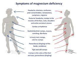 symptoms-of-magnesium-deficiency