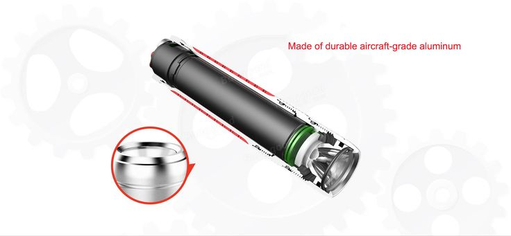 Civictor S5 XM-L2 U2 800Lumens 3Modes Zoomable USB Rechargeable Tactical LED Flashlight