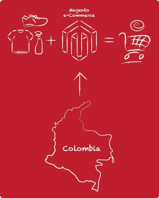 Dimensiones del Comercio Electrónico en Colombia