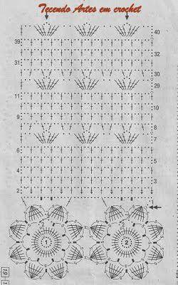 Crochet: curtains Más