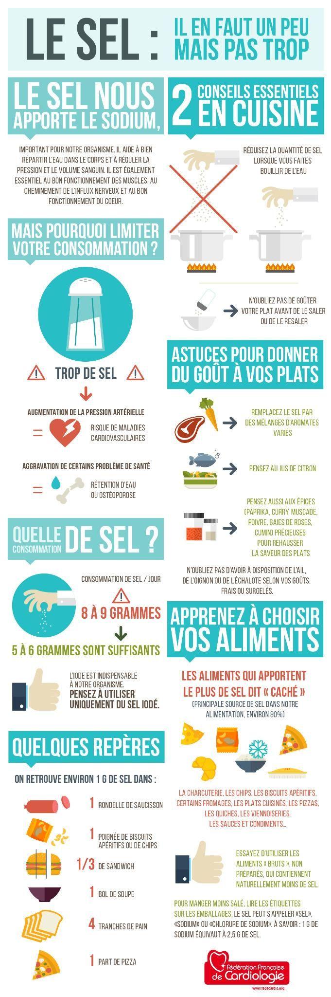 Le sel, il en faut un peu, mais pas trop ! Notre infographie sur : http://mafedecardio.org/sel-il-en-faut-peu-pas-trop/…