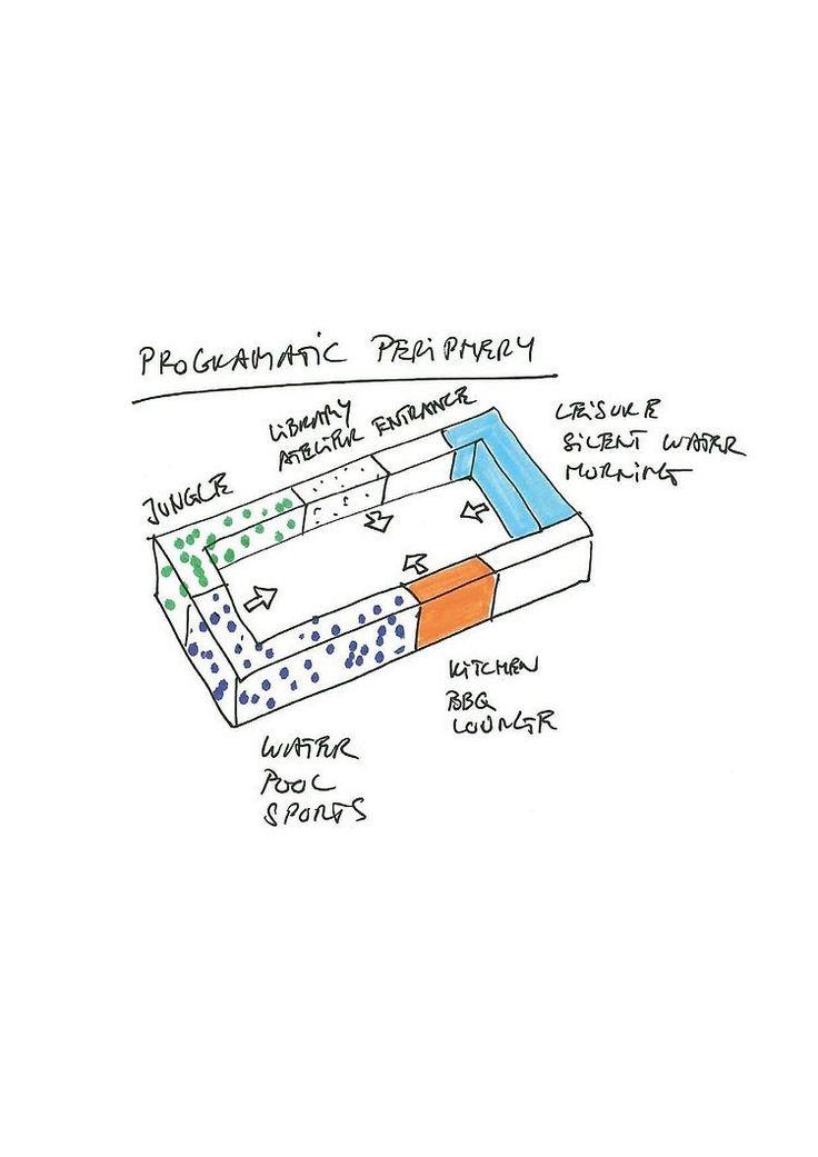 Les 270 meilleures images à propos de conceitos sur Pinterest - Comment Dessiner Un Plan De Maison
