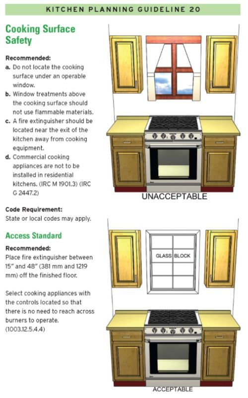 17 best images about 14 kitchen design guidelines for Kitchen design rules
