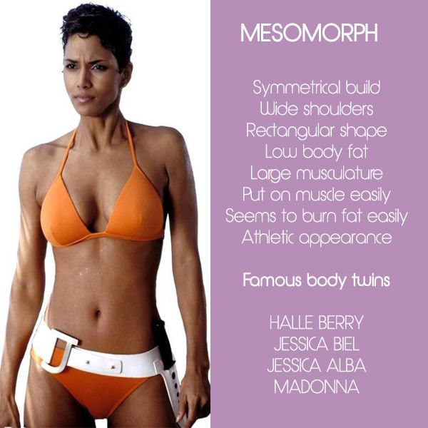 ectomorph/mesomorph workout - Google Search | Fit & Fine ...