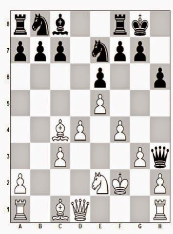 Σκακιστικός Κόσμος: Tactic time (1)