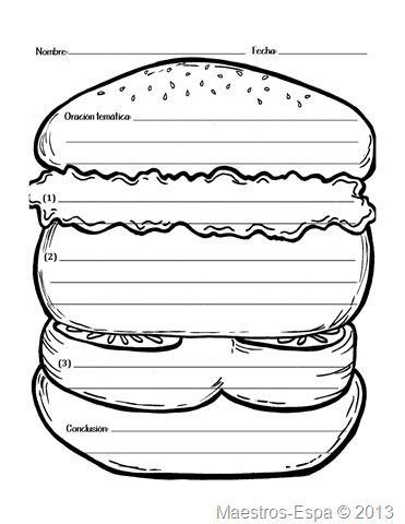 organizador modelo hamburger rutinas de pensamiento pinterest worksheets and spanish language. Black Bedroom Furniture Sets. Home Design Ideas