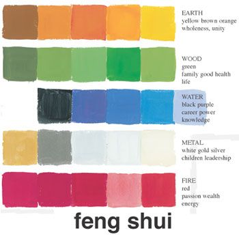 In Feng Shui, colors are expressions of 5 feng shui elements http://fengshui.about.com/od/fengshuicures/qt/fengshuicolor.htm Find more feng shui decor tips: http://FengShui.About.com