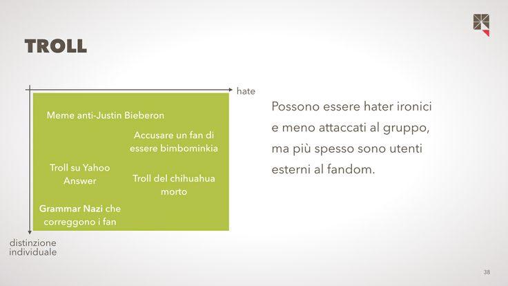 i TROLL: http://www.slideshare.net/squadrati/quadrato-semiotico-del-fandom-dei-teen-idols