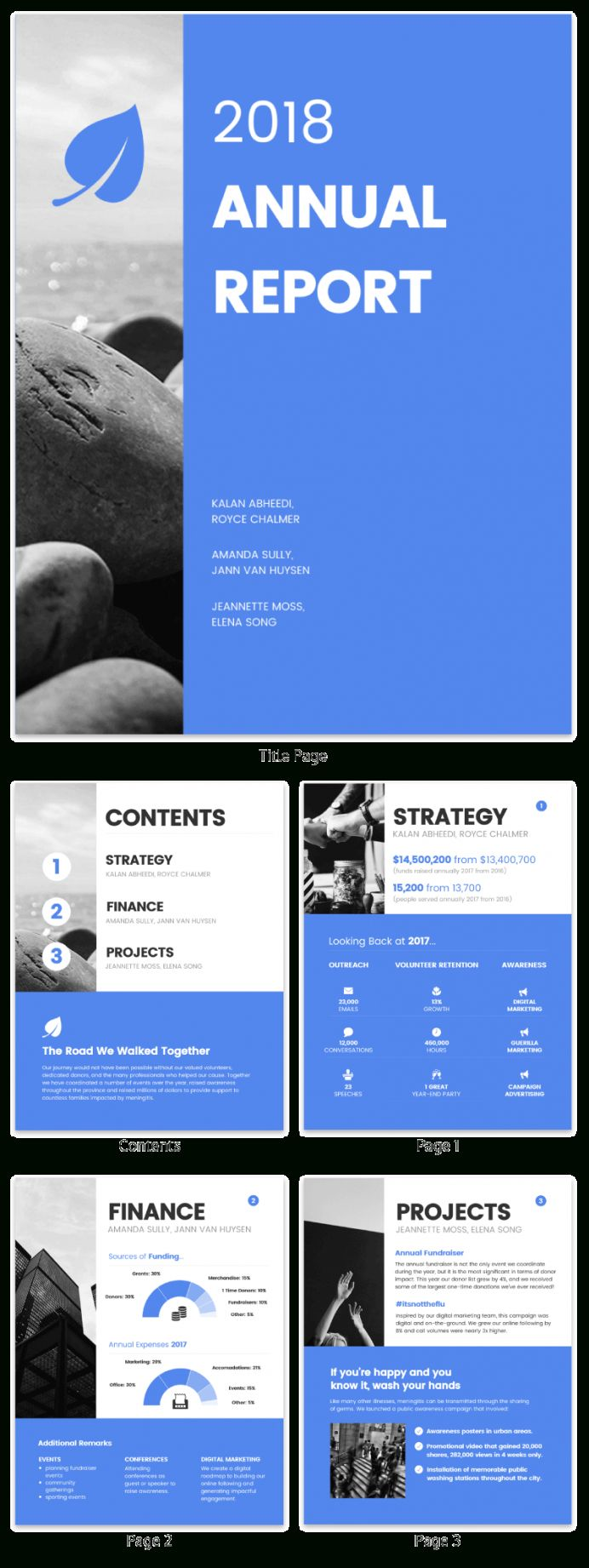 Annual Report Template Word Examples Free Microsoft Inside Hr Annual Report Template Samp In 2020 Report Design Template Annual Report Design Nonprofit Annual Report Nonprofit annual report template free